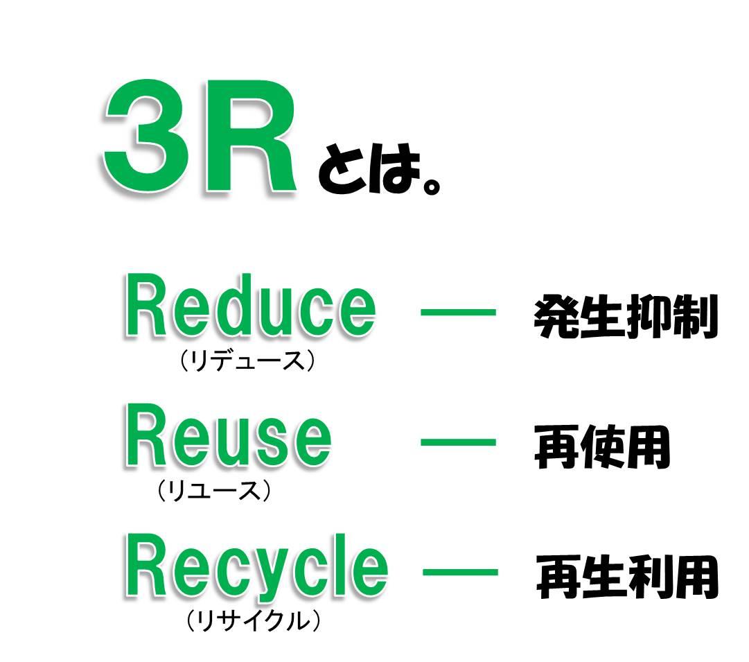 3Rとは。